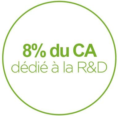 DTF - CA Recherche & Développement