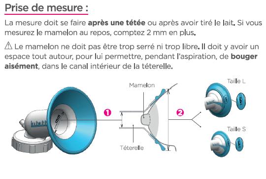 DTF - Kitett Kit Expression Kolor® Prise de mesure